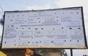 A roadside billboard in the town of Rwamwanja in Kamwenge District depicts the complex referral system in place for victims of GBV.